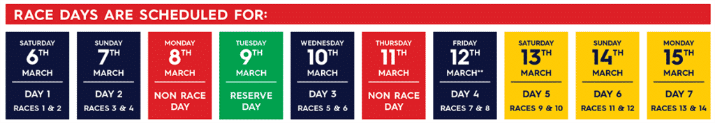 36th America's Cup Auckland 2021 race schedule