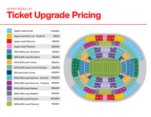 Super Bowl 2022 ticket upgrade pricing